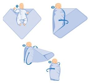 Как пеленать ребенка